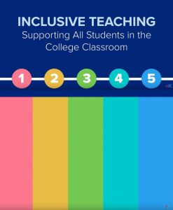 Inclusive Teaching MOOC graphic