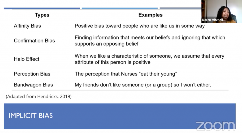 Affinity bias, confirmation bias, halo effect, perception bias, bandwagon bias